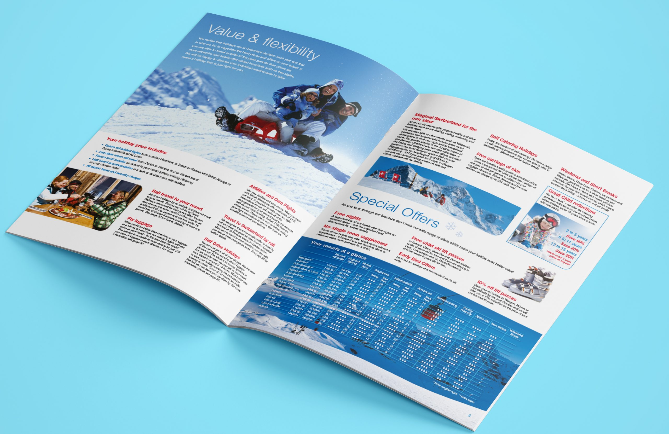 Swiss Holiday Company Design Spreads Inner